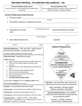 3rd Grade Narrative Writing Resource Packet