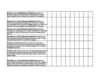 3rd Grade Reading Common Core/Pa Core Spreadsheet