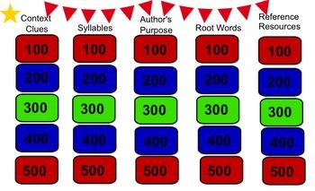 3rd Grade Reading SOL Review Carnival Game Bundle