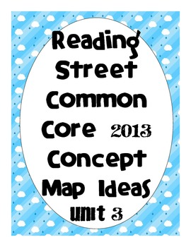 Reading Street Common Core 2013-Concept Map Ideas-Grade 3-Unit 3