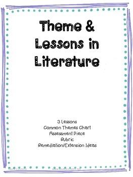3rd Grade Reading Unit: Theme