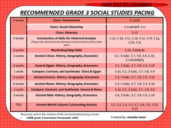 NEW 2015 STANDARDS- Recommended Pacing- Grade 3 Social Studies