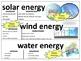 3rd Grade SOL Science Vocabulary Cards
