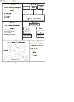 3rd Grade SOL Social Studies Spiral Review #13