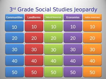 3rd Grade Social Studies Jeopardy