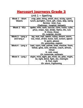 3rd Grade Spelling Lists Harcourt Journeys