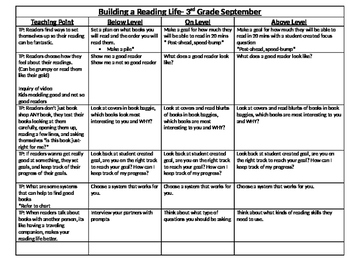 3rd Grade Teacher College Teaching Reading Points with Act