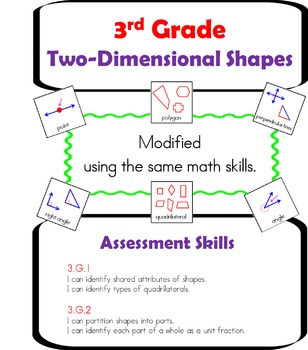 3rd Grade Two-Dimensional Shapes Unit (2D Modified for Spe