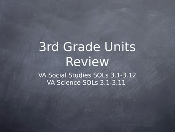 3rd Grade Units SOL Review Questions **Virginia SOLs**