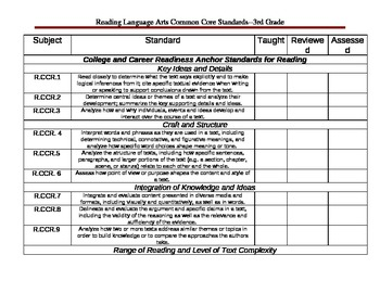 3rd RLA Common Core Checklist