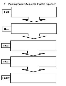 3rd Reading Graphic Organizer Sequence Sort #4