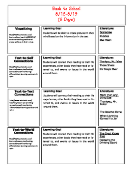 3rd Reading Scope and Sequence for the 1st Quarter