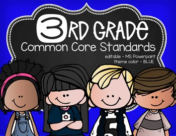 3rd gr Common Core posters - EDITABLE - PowerPoint, ELA, M