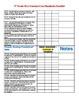 3rd grade Common Core ELA checklist/Assessment Tracker