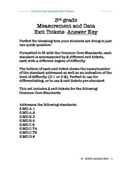 3rd Grade Math- Common Core exit ticket ANSWER KEY for dat