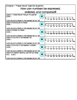 3rd grade Learning Targets for McGraw-Hill's My Math Complete Set