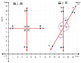 4.5.Geometry 1.2