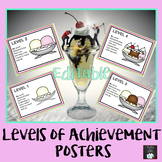 4 Levels of Achievement Sundae