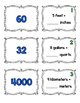4.MD.1 Matching Cards: Measurement Conversions {Time, Metr