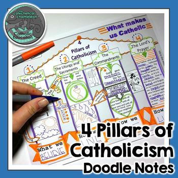 4 Pillars of Catholicism Doodle Notes