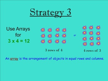 4 Strategies for Multiplication