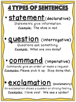 4 Types of Sentences Poster
