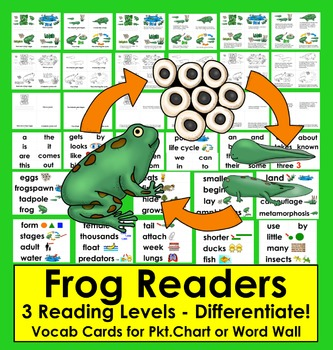 Frog Life Cycle Differentiated Readers - 3 Levels + Illust