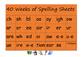 40 Weeks of Spelling
