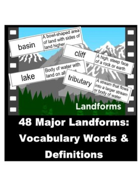 48 Landforms Words and Definitions for Word Wall or Bullet