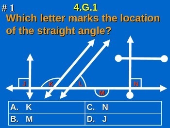 4.G.1 4th Grade Common Core Math - Identify Lines And Angl