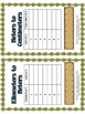 4.MD.1 Fourth Grade Common Core Worksheets, Activity, and Poster