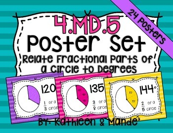 4.MD.5 Poster Set: Relating Fractional Parts of a Circle t
