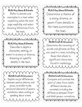 4th Grade CCSS ELA Standard Labels
