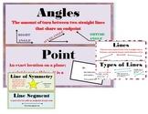 4th Grade CCSS Math Vocabulary Word Wall Cards Bulletin Bo