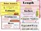 4th Grade CCSS Math Vocabulary Word Wall Cards Bulletin Bo