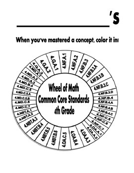 4th Grade CCSS Math Wheel