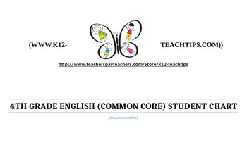 4th Grade Common Core Standards (English) Student Chart