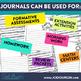 4th Grade Math Journal Prompts | Math Journals | 4th Grade