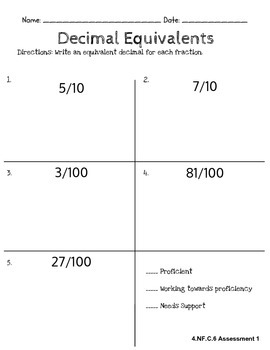 4th Grade Common Core Math: Writing Fractions as Decimals