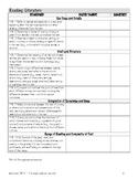 4th Grade Common Core Standards Checklist – Language Arts & Math