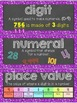 4th Grade Common Core Vocabulary Word Wall: Number and Ope