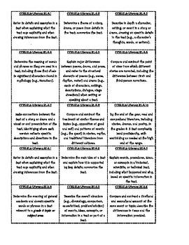 4th Grade ELA Common Core Labels