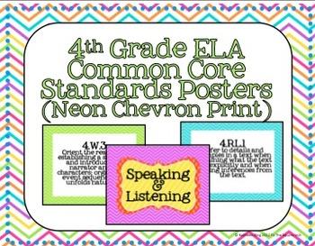 4th Grade ELA Common Core Posters- Neon Chevron Print!