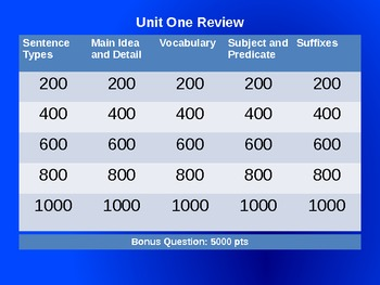 4th Grade ELA Jeopardy Review Game