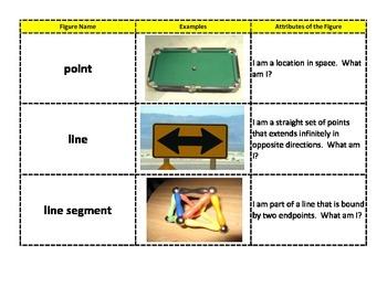 4th Grade Geometry Attribute Cards