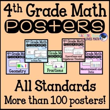 Math Posters All Standards Bundle 4th Grade Common Core Bu