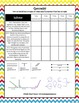 4th Grade MATH CORE Curriculum Checklists - Strategies, Ex