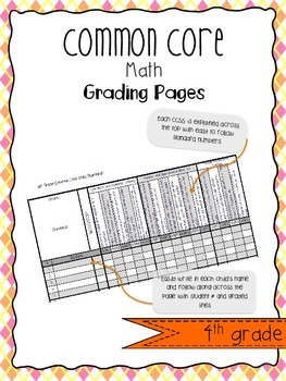 4th Grade MATH Common Core State Standards Report Card Rec