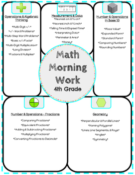 4th Grade Math Morning Work