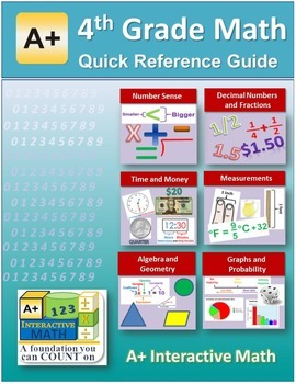 """""""A+ Math"""" 4th Grade Math Quick Reference Guide"""